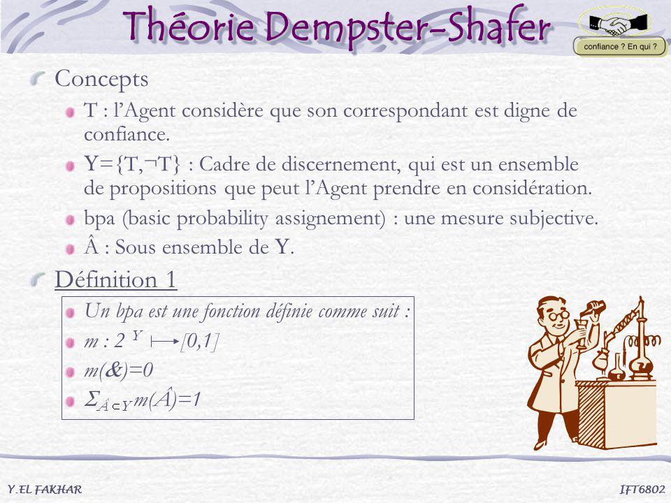 Théorie Dempster-Shafer