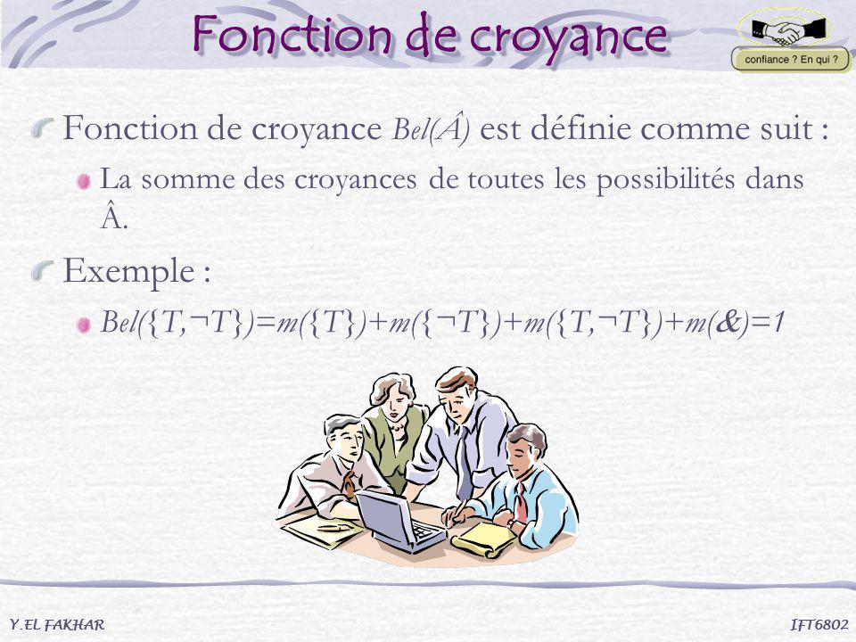 Fonction de croyance Fonction de croyance Bel(Â) est définie comme suit : La somme des croyances de toutes les possibilités dans Â.