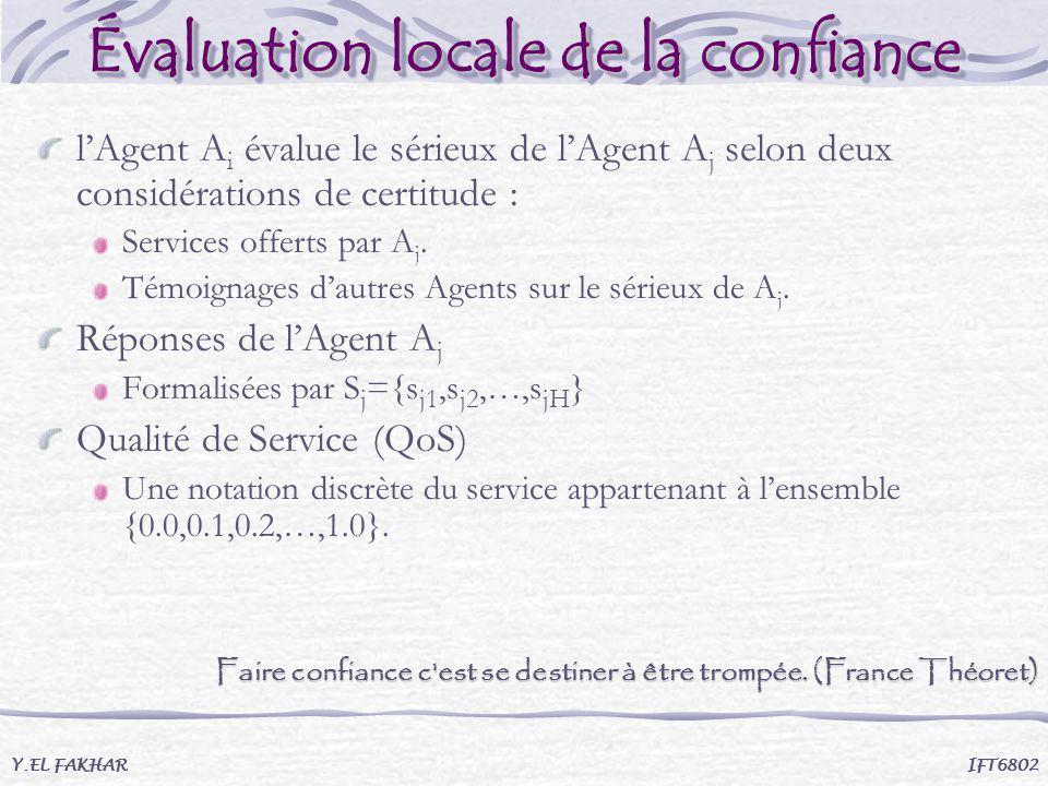 Évaluation locale de la confiance
