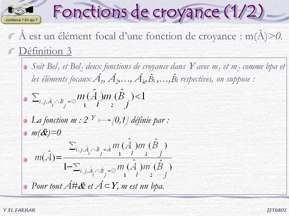 Fonctions de croyance (1/2)
