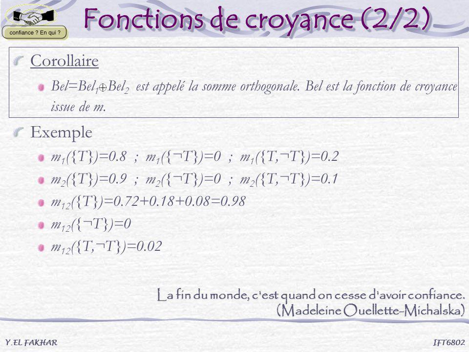 Fonctions de croyance (2/2)