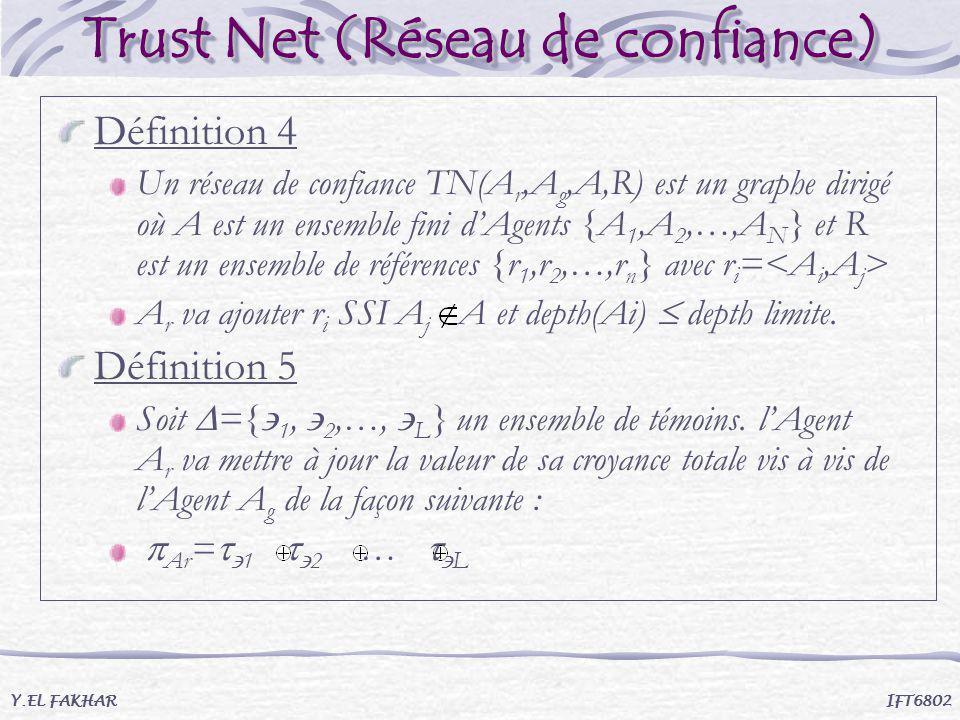Trust Net (Réseau de confiance)