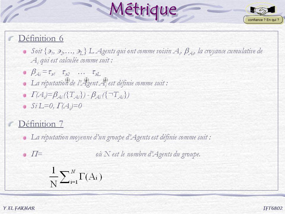 Métrique Définition 6 Définition 7