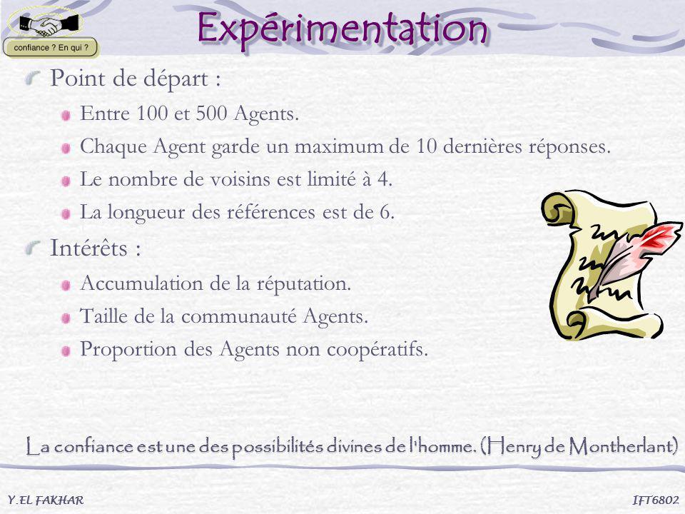 Expérimentation Point de départ : Intérêts : Entre 100 et 500 Agents.