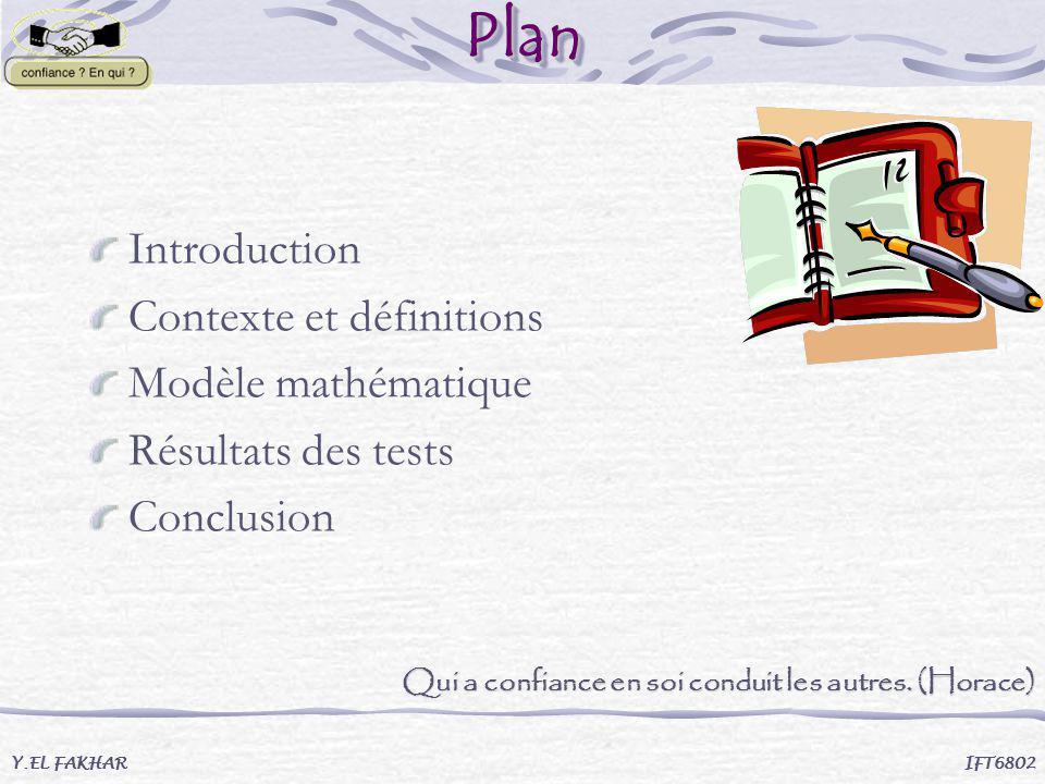 Plan Introduction Contexte et définitions Modèle mathématique