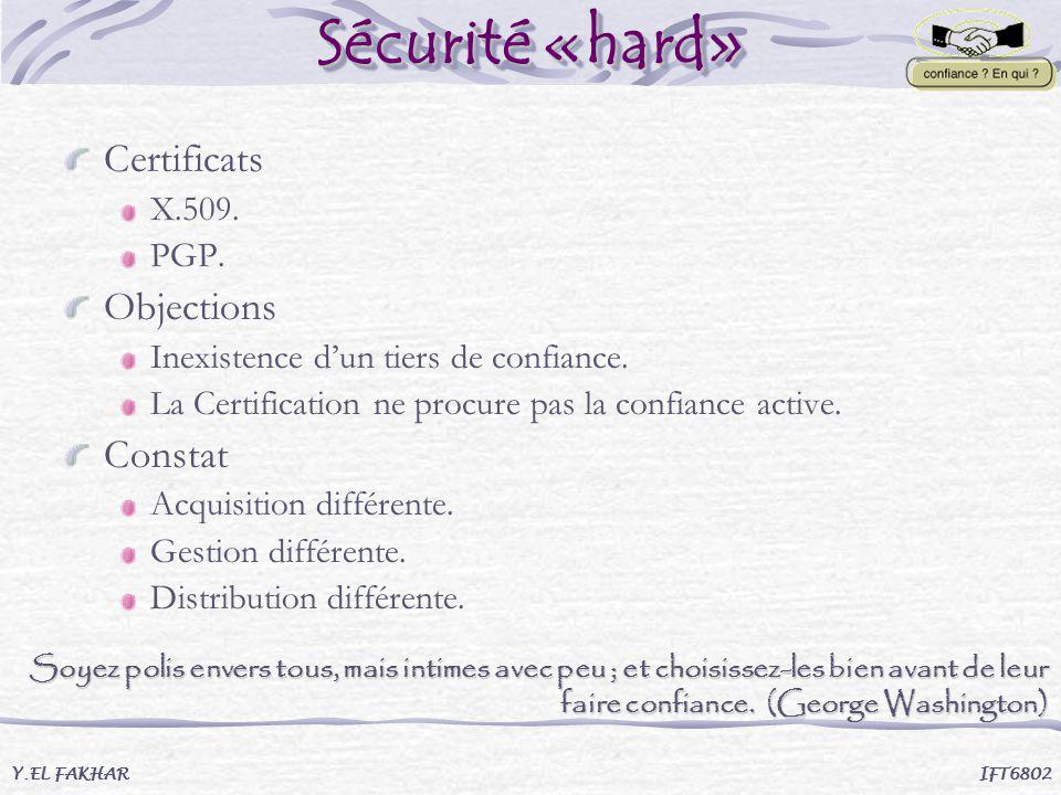 Sécurité «hard» Certificats Objections Constat X.509. PGP.