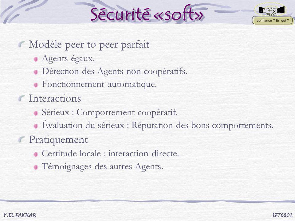Sécurité «soft» Modèle peer to peer parfait Interactions Pratiquement