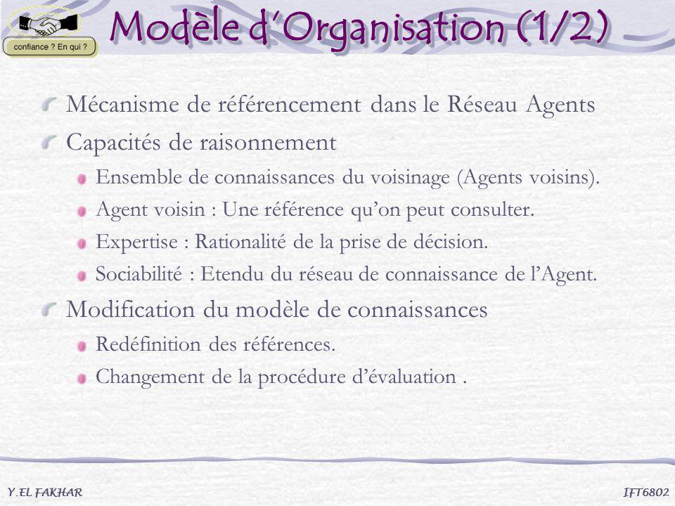 Modèle d'Organisation (1/2)