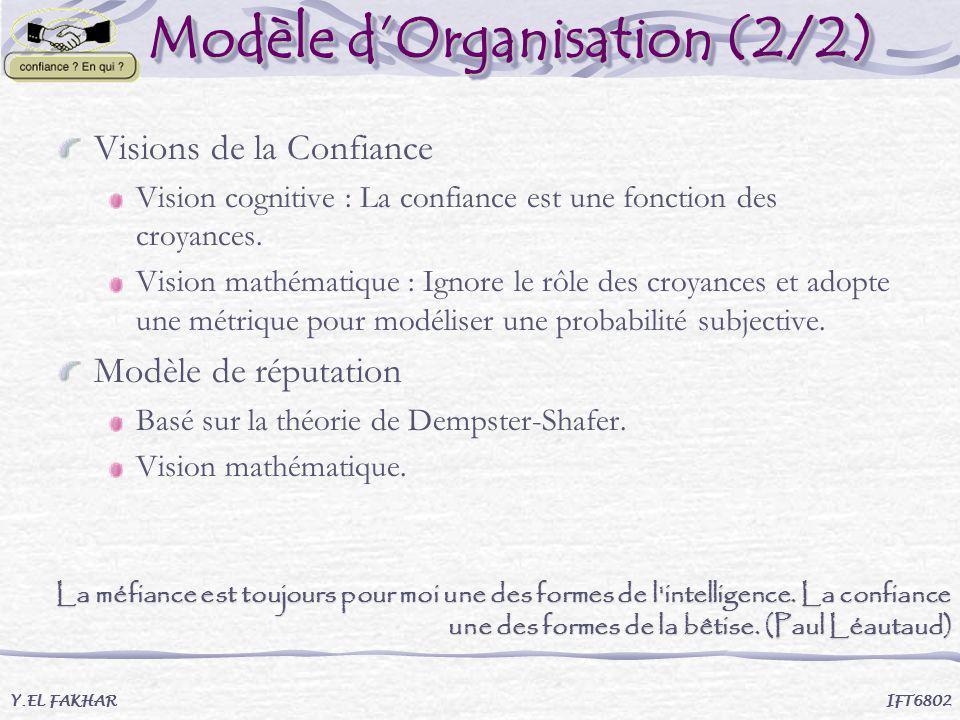 Modèle d'Organisation (2/2)