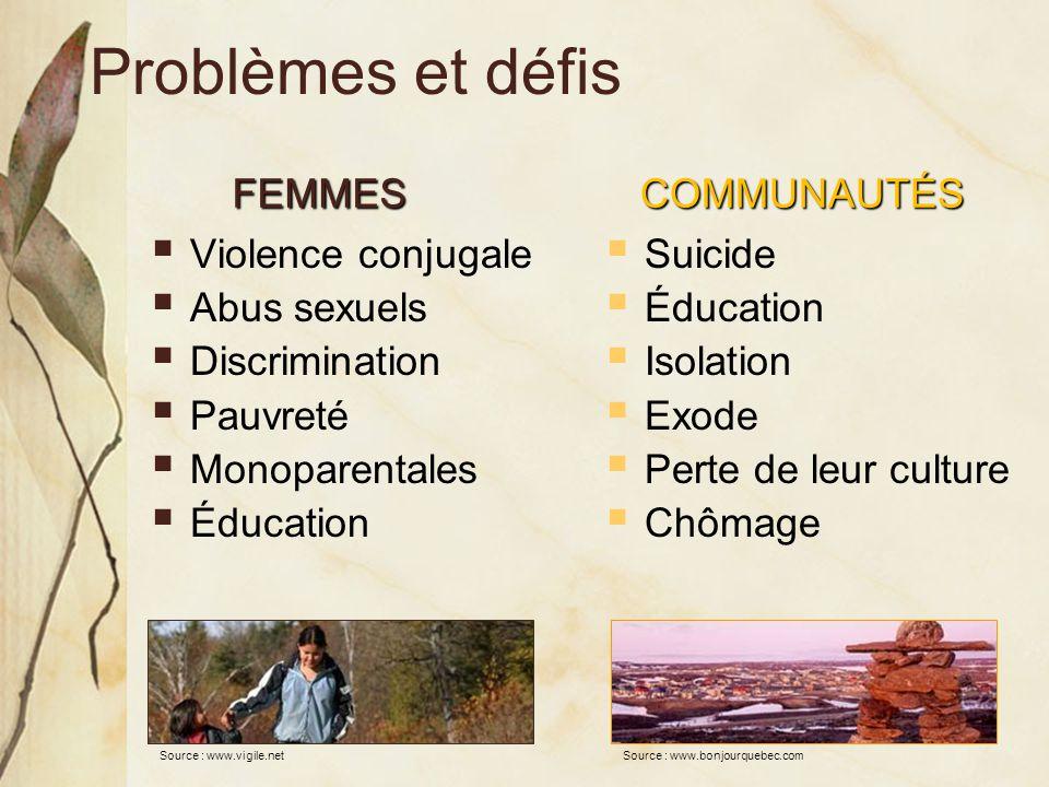 Problèmes et défis FEMMES COMMUNAUTÉS Violence conjugale Abus sexuels