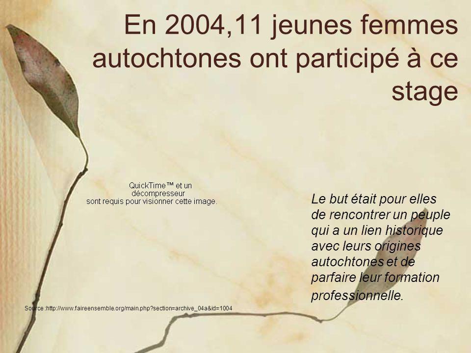 En 2004,11 jeunes femmes autochtones ont participé à ce stage