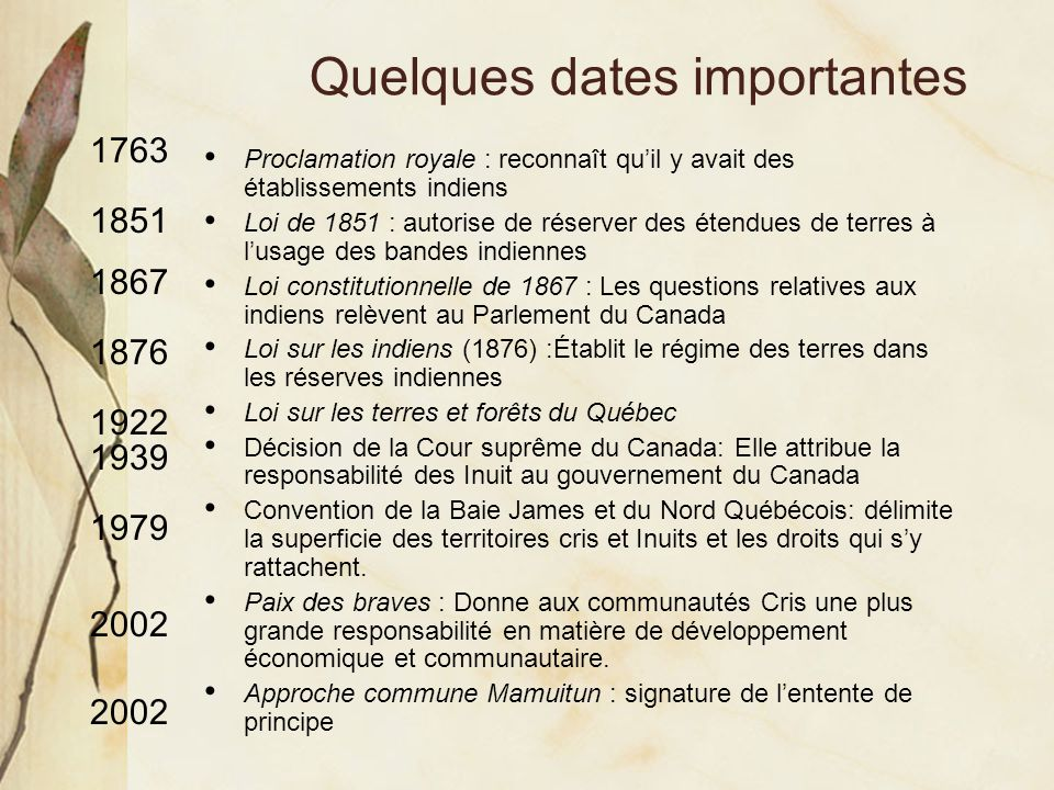 Quelques dates importantes