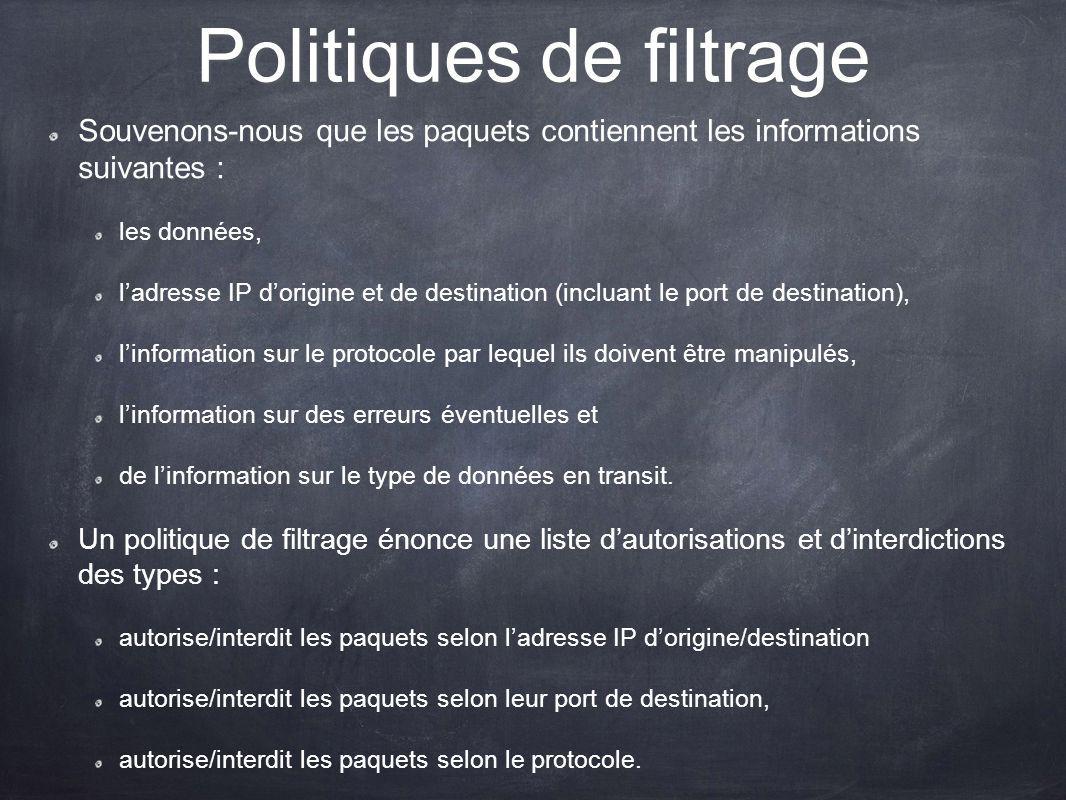 Politiques de filtrage