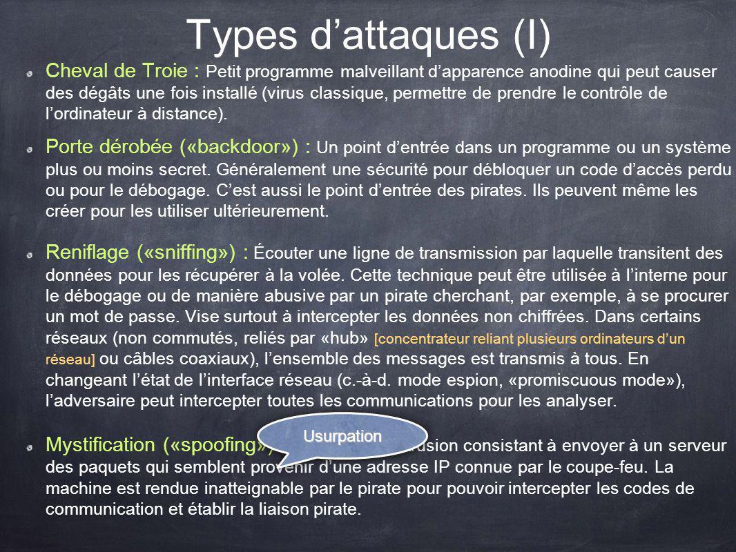 Types d'attaques (I)