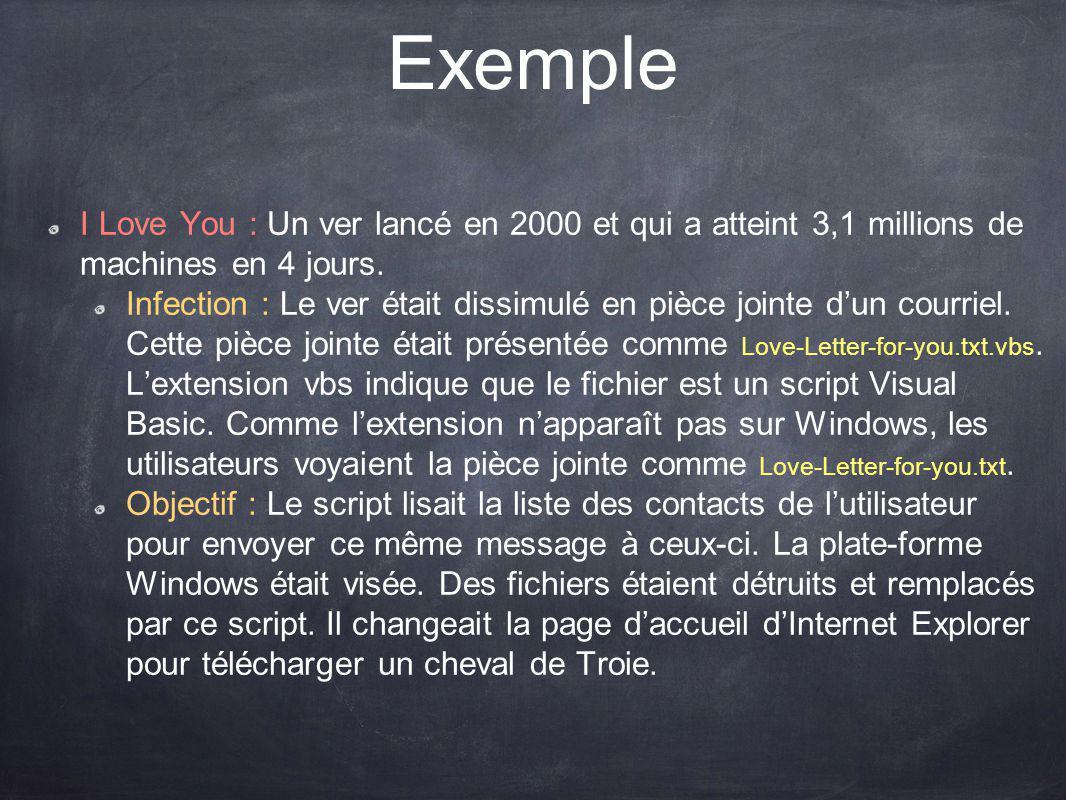 Exemple I Love You : Un ver lancé en 2000 et qui a atteint 3,1 millions de machines en 4 jours.