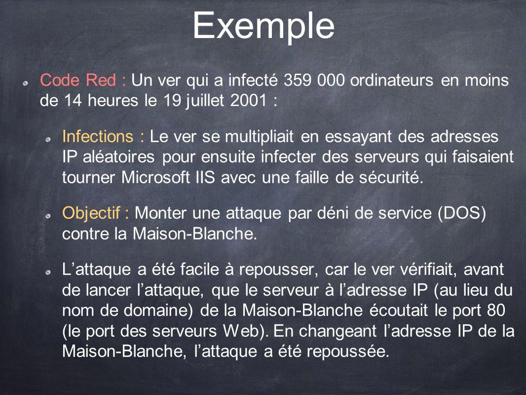 Exemple Code Red : Un ver qui a infecté 359 000 ordinateurs en moins de 14 heures le 19 juillet 2001 :