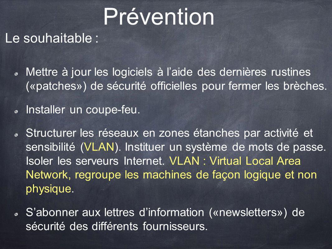 Prévention Le souhaitable :