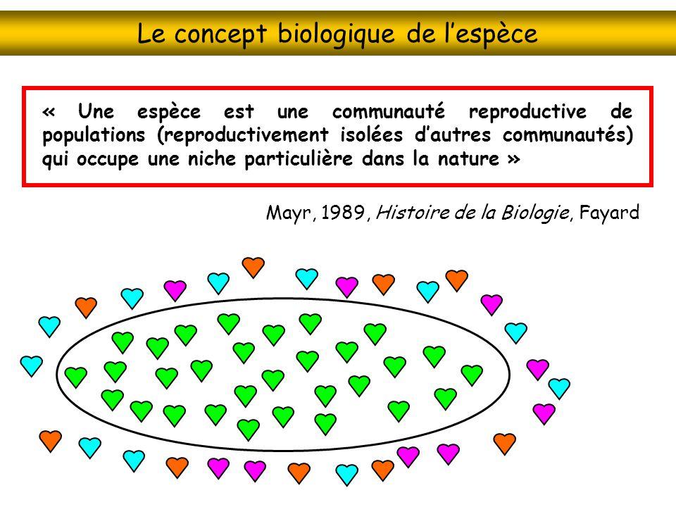 Le concept biologique de l'espèce