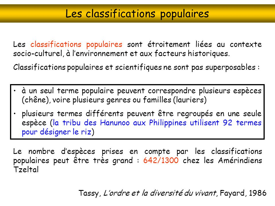 Les classifications populaires