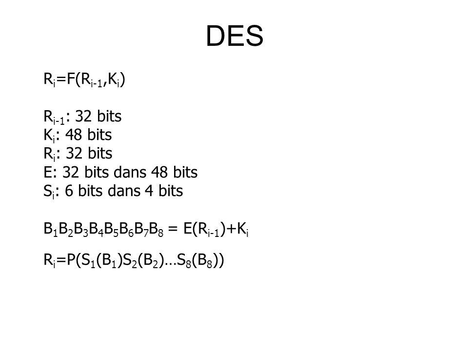 DES Ri=F(Ri-1,Ki) Ri-1: 32 bits Ki: 48 bits Ri: 32 bits