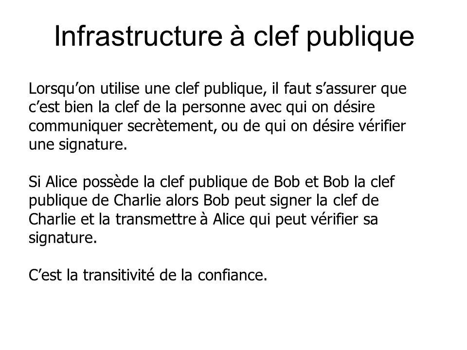 Infrastructure à clef publique