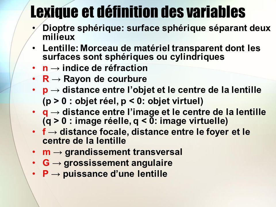 Lexique et définition des variables