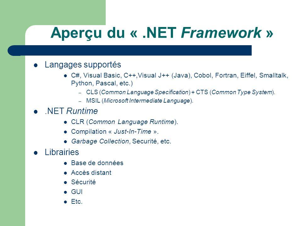 Aperçu du « .NET Framework »