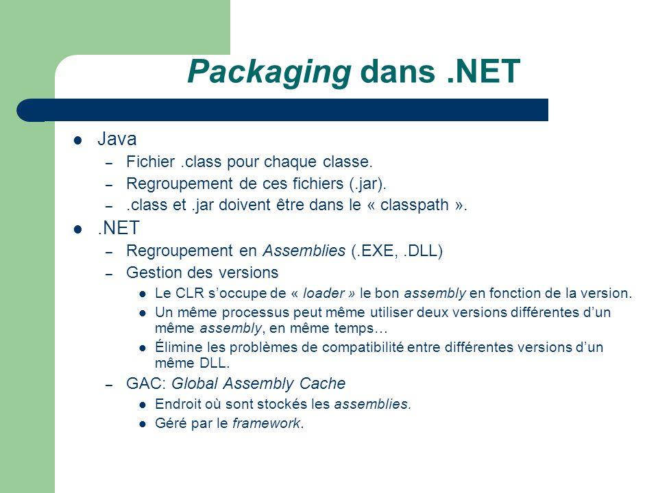 Packaging dans .NET Java .NET Fichier .class pour chaque classe.
