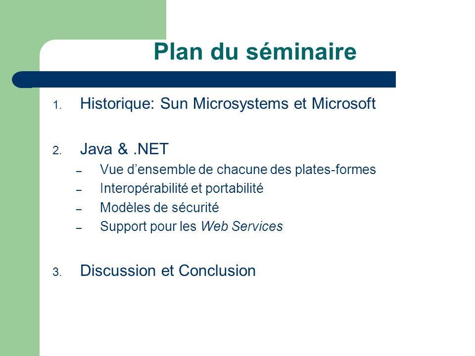 Plan du séminaire Historique: Sun Microsystems et Microsoft