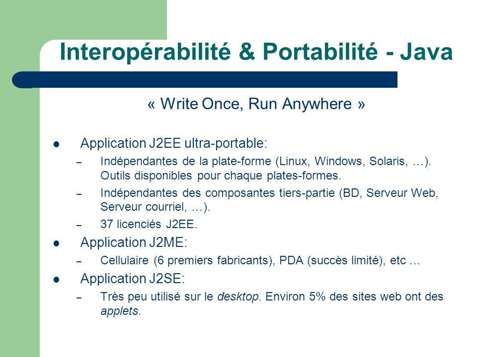 Interopérabilité & Portabilité - Java