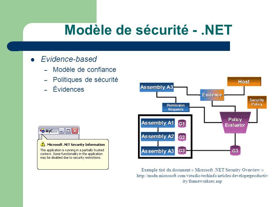 Modèle de sécurité - .NET