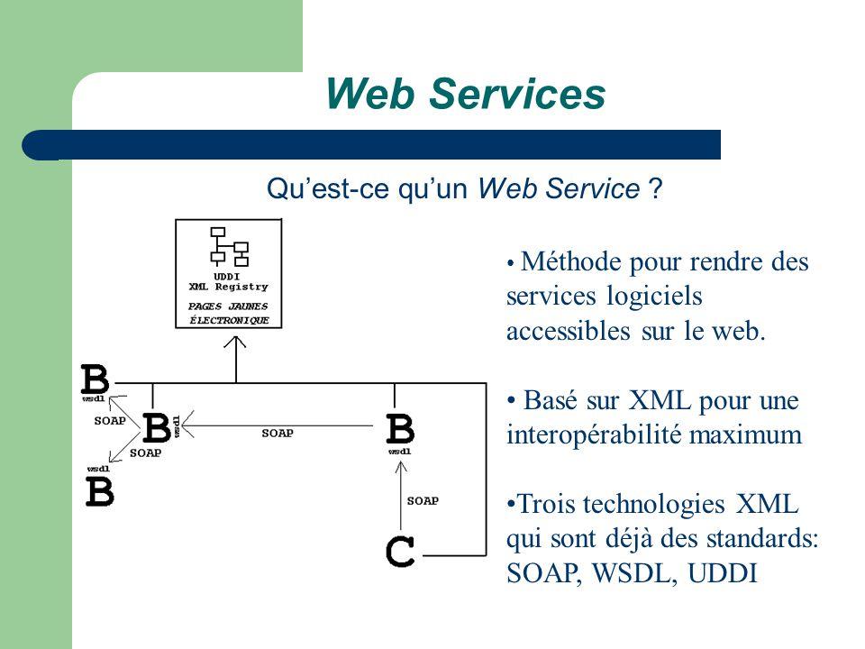 Qu'est-ce qu'un Web Service