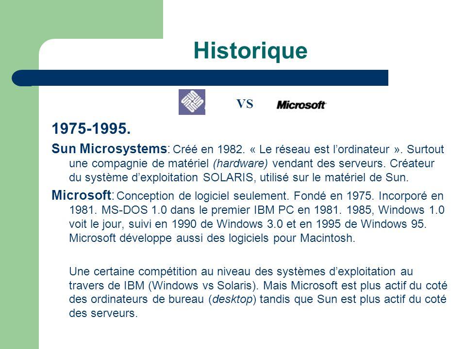 Historique VS. 1975-1995.