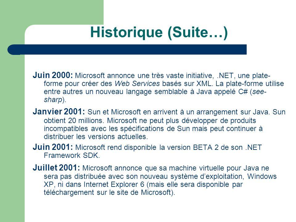 Historique (Suite…)