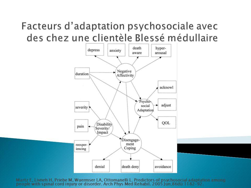 Facteurs d'adaptation psychosociale avec des chez une clientèle Blessé médullaire