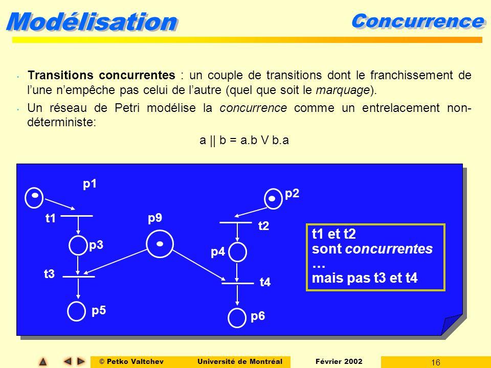Concurrence t1 et t2 sont concurrentes … mais pas t3 et t4