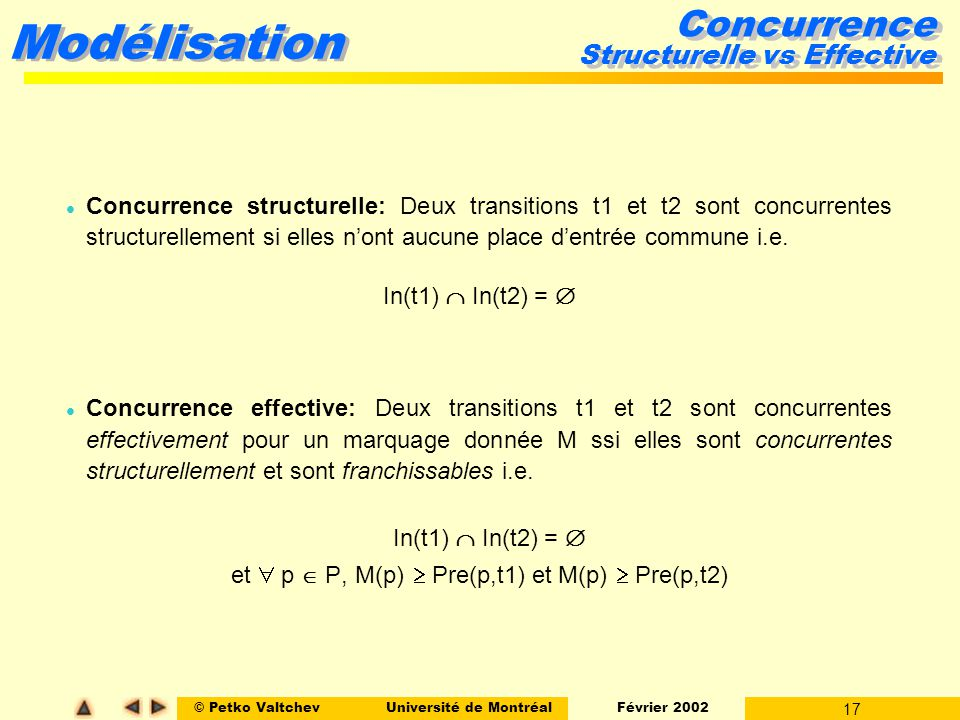 Concurrence Structurelle vs Effective
