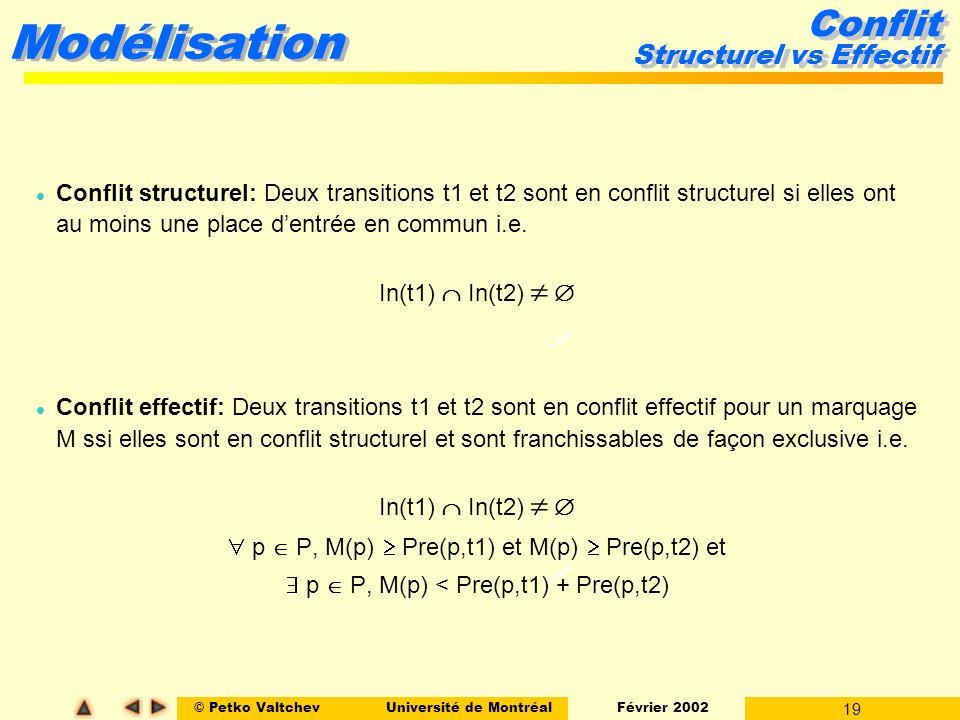 Conflit Structurel vs Effectif