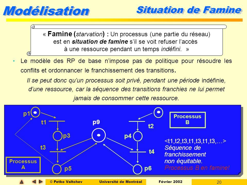 Situation de Famine « Famine (starvation) : Un processus (une partie du réseau) est en situation de famine s'il se voit refuser l'accès.