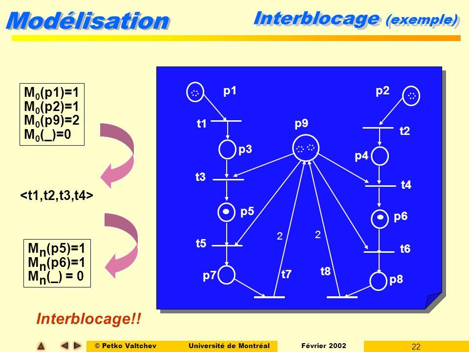 Interblocage (exemple)