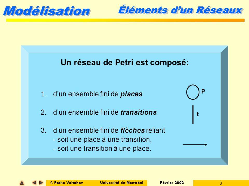 Un réseau de Petri est composé: