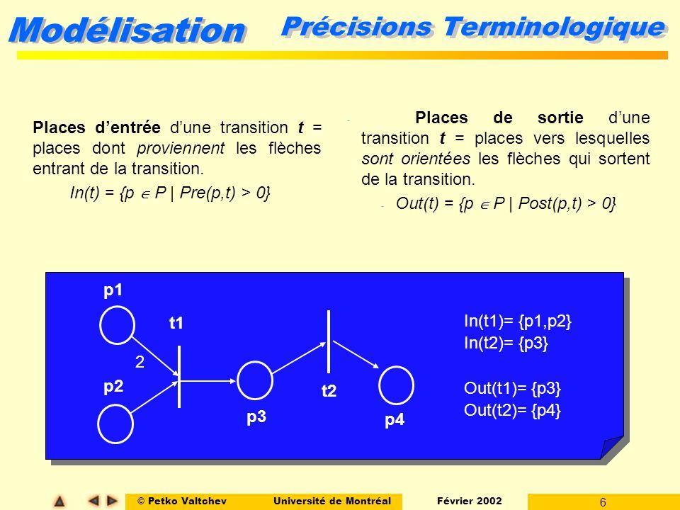 Précisions Terminologique