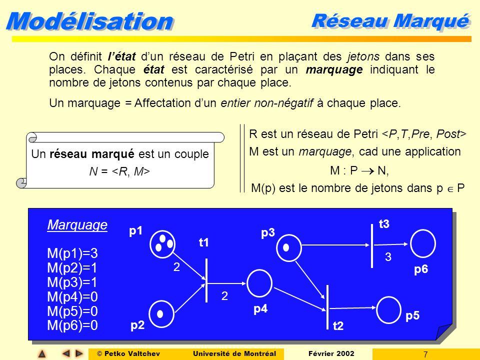 Réseau Marqué Marquage M(p1)=3 M(p2)=1 M(p3)=1 M(p4)=0 M(p5)=0 M(p6)=0