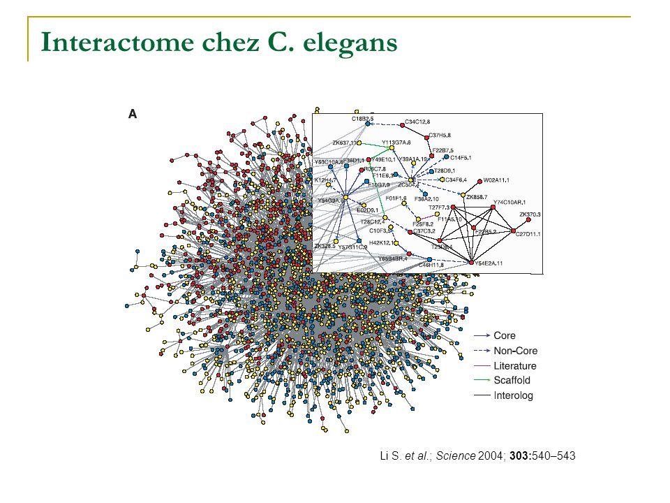 Interactome chez C. elegans