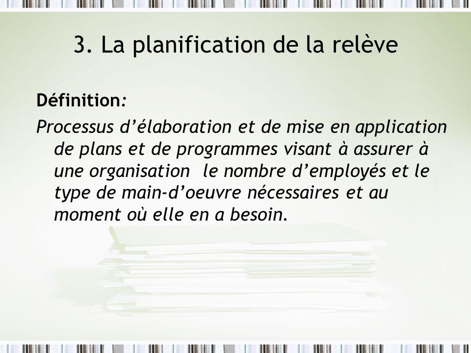 3. La planification de la relève