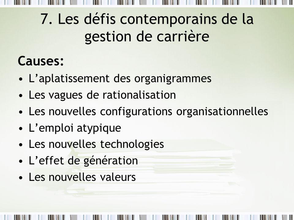 7. Les défis contemporains de la gestion de carrière