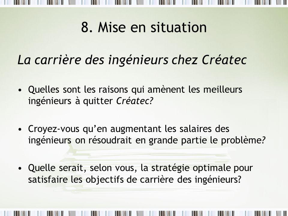 8. Mise en situation La carrière des ingénieurs chez Créatec
