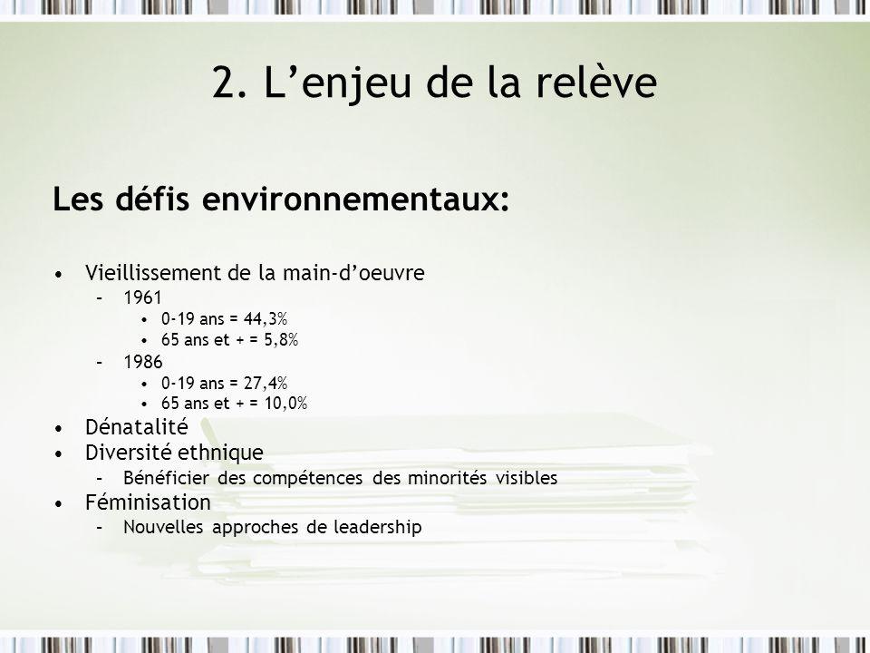 2. L'enjeu de la relève Les défis environnementaux: