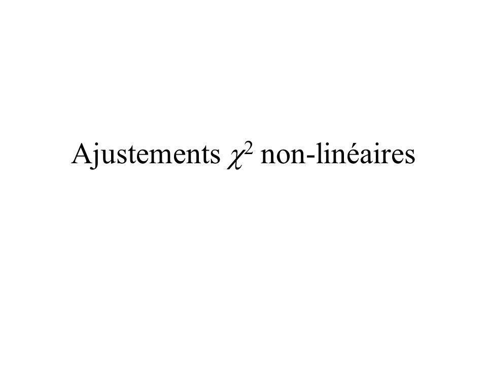 Ajustements c2 non-linéaires