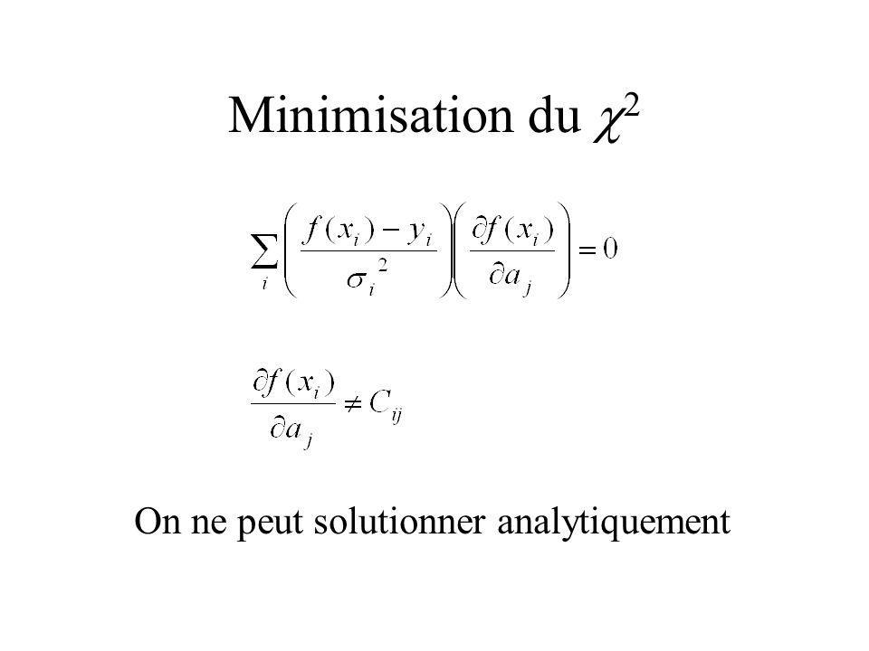 Minimisation du c2 On ne peut solutionner analytiquement